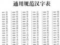 《通用规范汉字表》